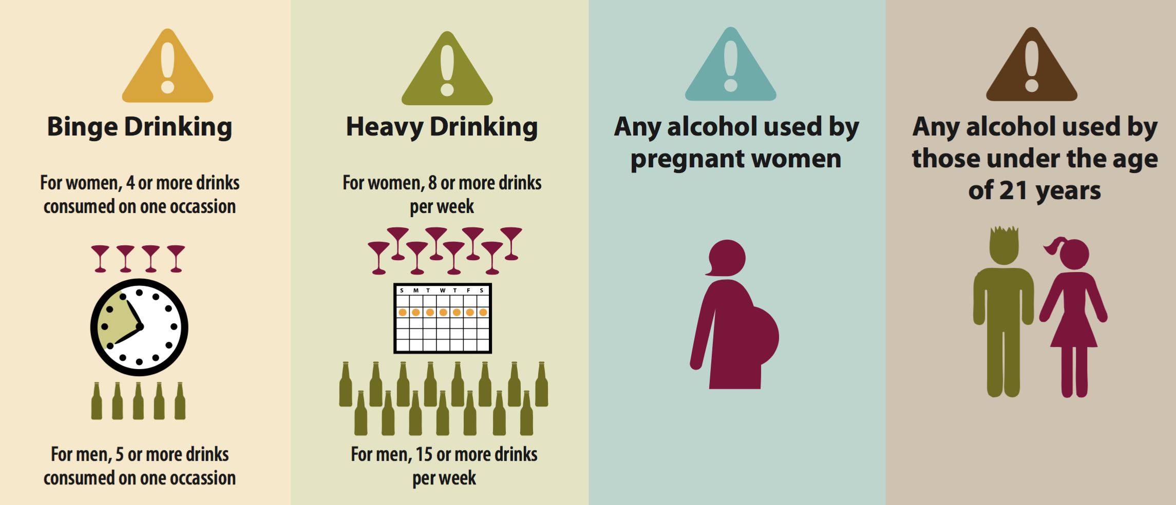 Signs of excessive alcohol use