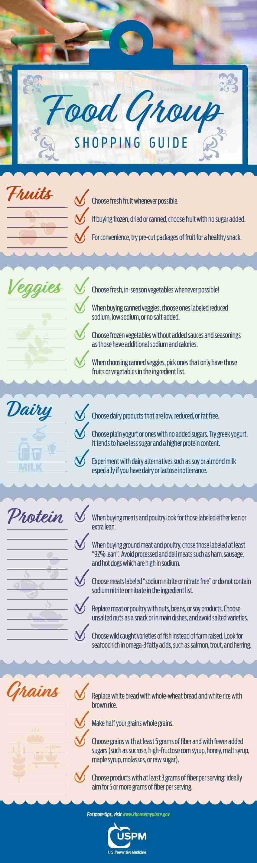 USPM Food Group Grocery Shopping Guide Infographic