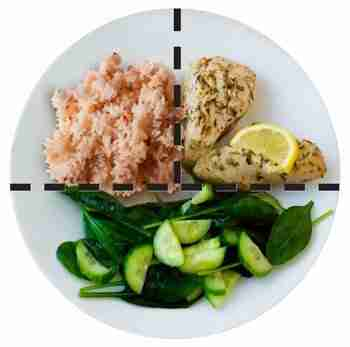 diabetes portions plate